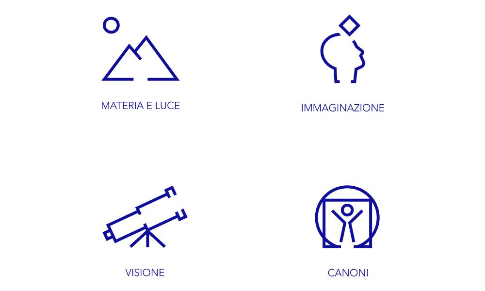 I quattro talenti di Bluemotion