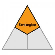 text-Marketing Strategico: Il Posizionamento