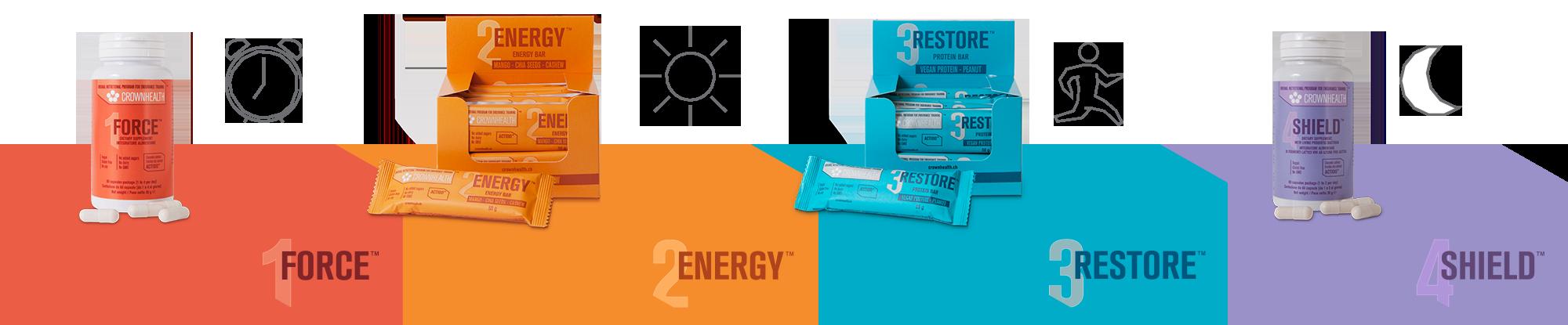 Progettazione del packaging basato sul posizionamento strategico: Il programma Crownhealth