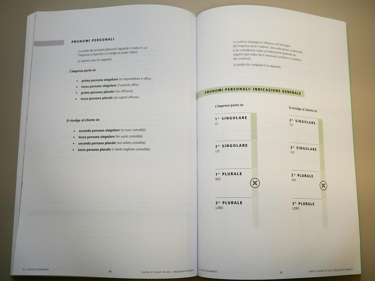 Esempio di carta d'identità del linguaggio di Q1 Solution